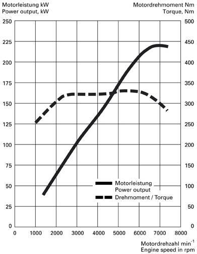 Großzügig Diagramm Des Motors Bilder - Elektrische ...